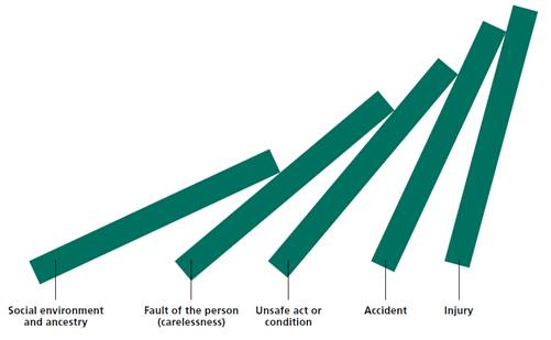 Accident Reporting and Analysis in Forestry