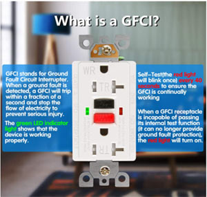 PDH Course - Ground Fault Circuit Interrupter-GFCI