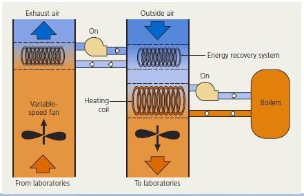Lighting HVAC and Plumbing 4