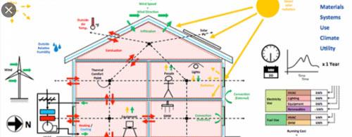 PDH Course - Energy Efficient Building Design Guidelines