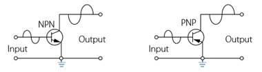PDH CE Course - Transistors, Vacuum Tubes, Filtering and Amplifier 1