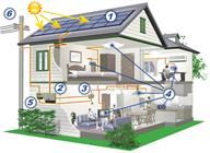 Engineering and Technology in Your World & Your House as an Engineered System 1